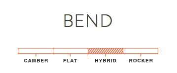 bend customSmalls
